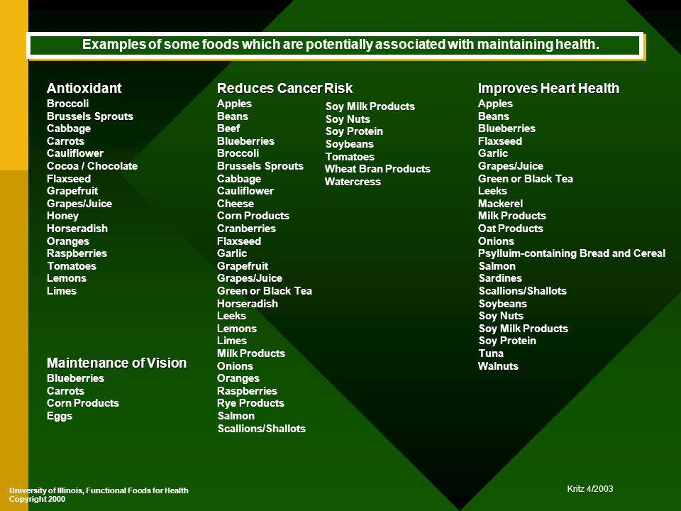 Examples of some foods which are potentially associated with maintaining health.