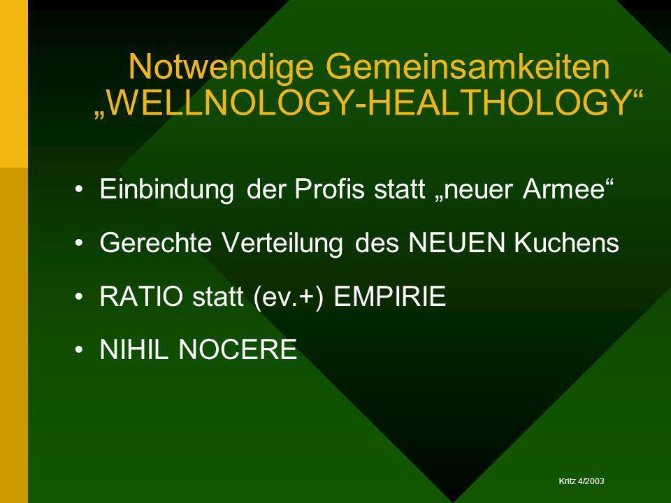 """Notwendige Gemeinsamkeiten """"WELLNOLOGY-HEALTHOLOGY"""