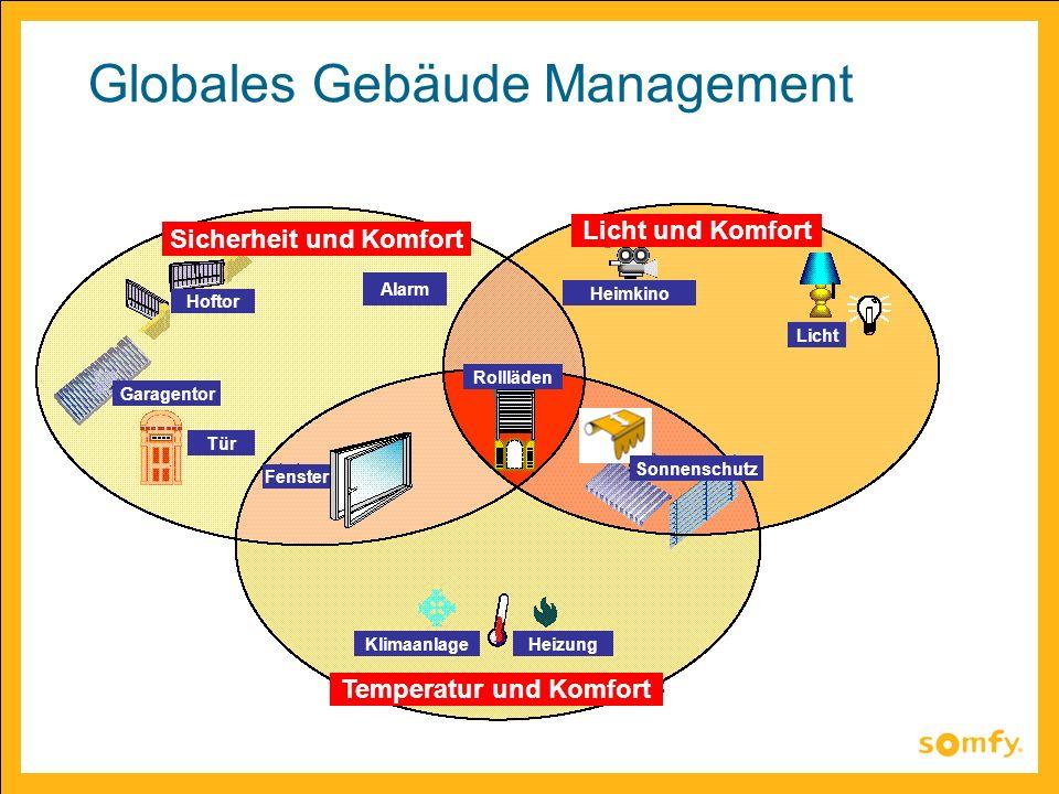 Globales Gebäude Management