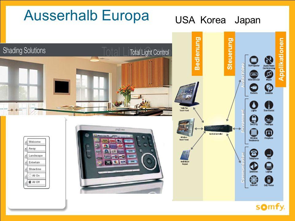 Ausserhalb Europa USA Korea Japan Bedienung Steuerung Applikationen