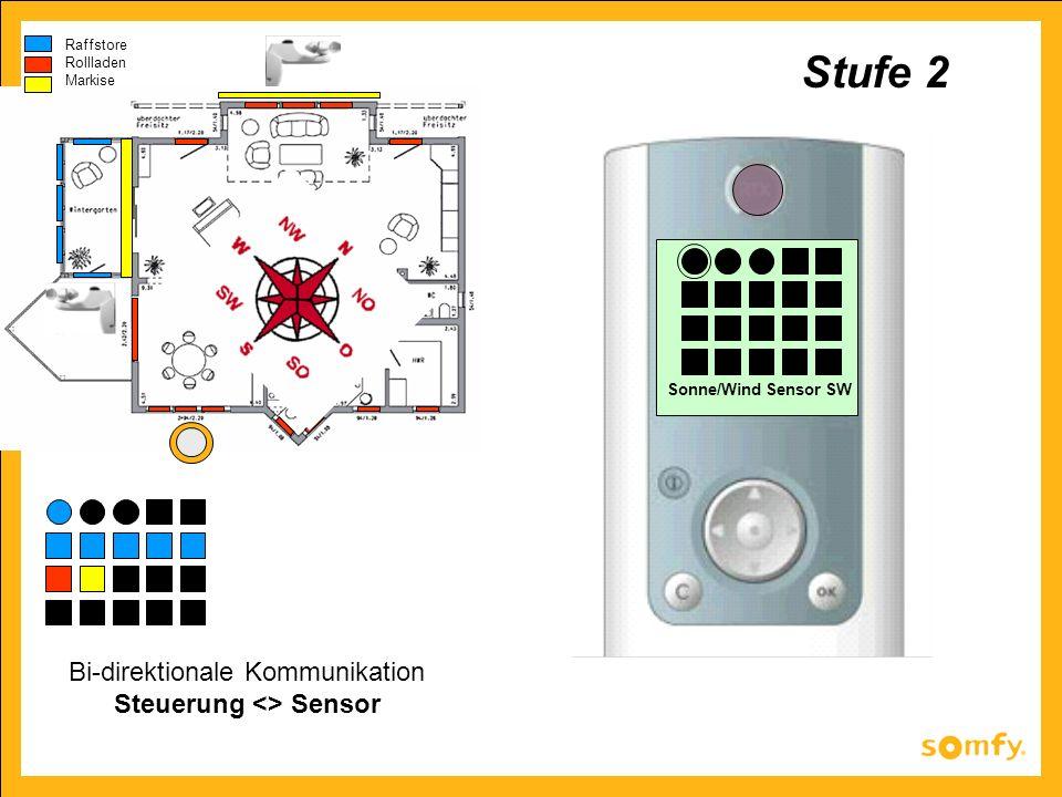 Steuerung <> Sensor