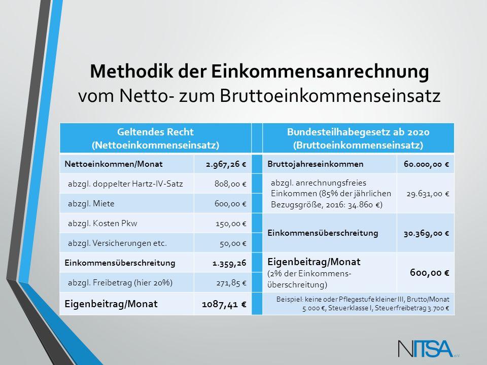 Methodik der Einkommensanrechnung vom Netto- zum Bruttoeinkommenseinsatz