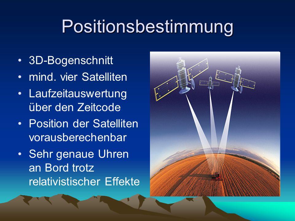 Positionsbestimmung 3D-Bogenschnitt mind. vier Satelliten