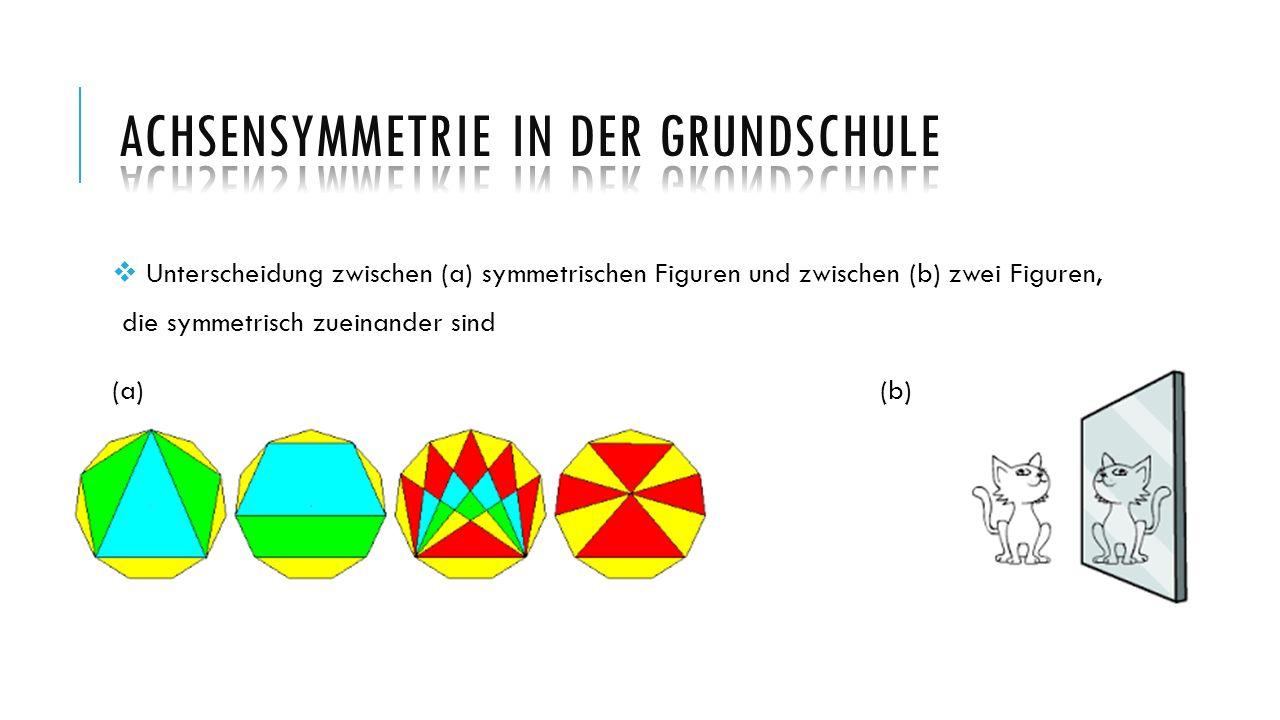 Achsensymmetrie in der Grundschule