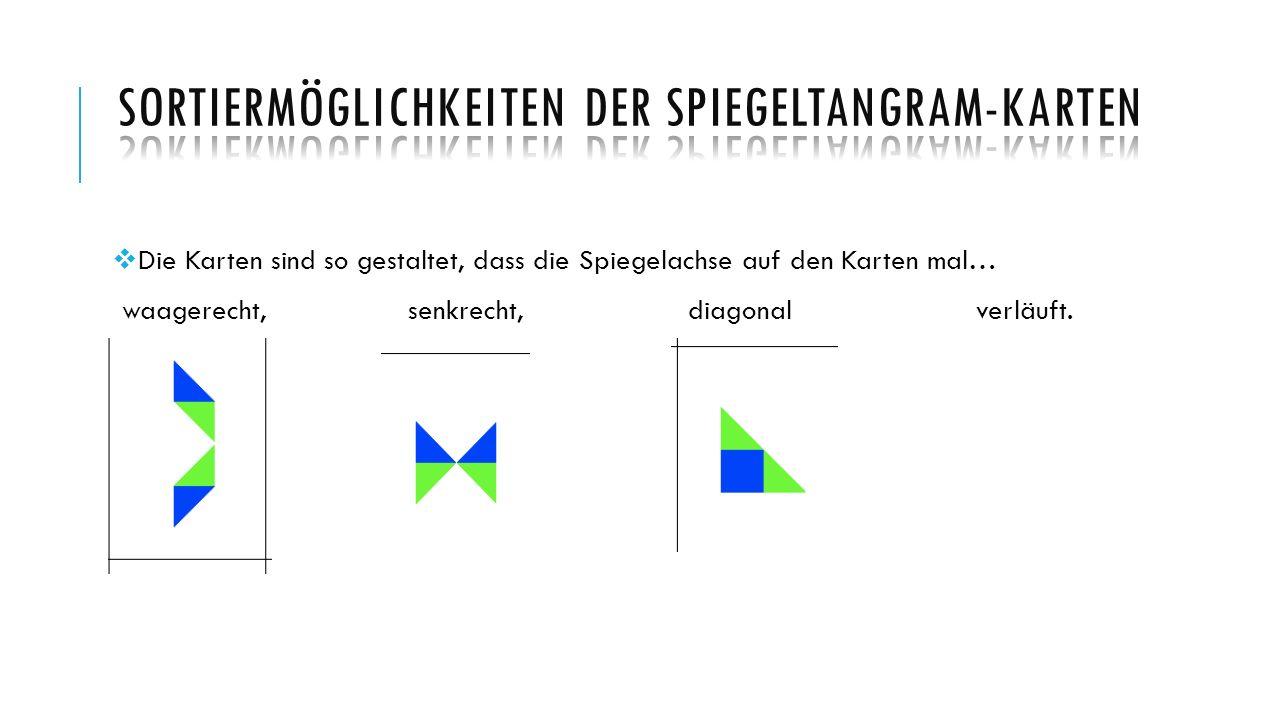 Sortiermöglichkeiten der Spiegeltangram-Karten