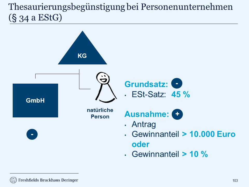Thesaurierungsbegünstigung bei Personenunternehmen (§ 34 a EStG)