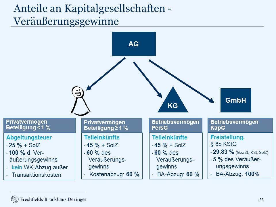 Kapitalertragsteuer §§ 43 ff EStG
