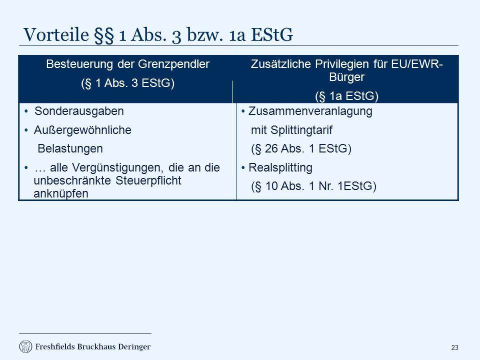 Beispiel Fall: Zusammenveranlagung im EU/EWR-Fall