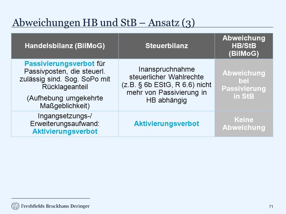 Abweichungen HB und StB – Bewertung (1)
