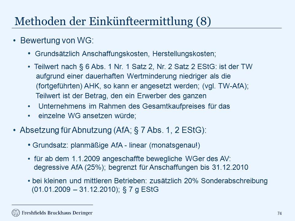 GWG (§ 6 Abs. 2, 2a EStG) – Wahlrecht