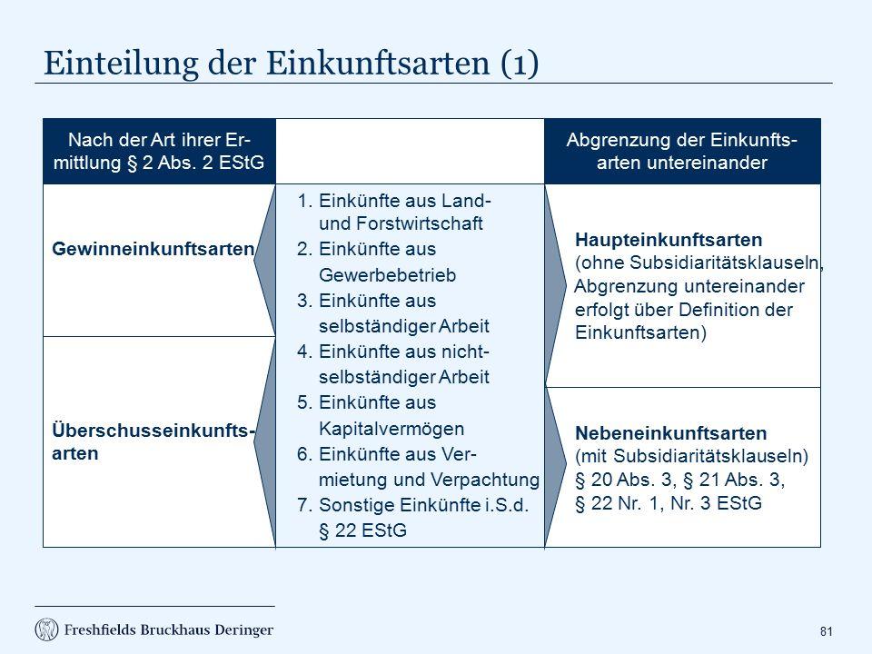 Einteilung der Einkunftsarten (2)