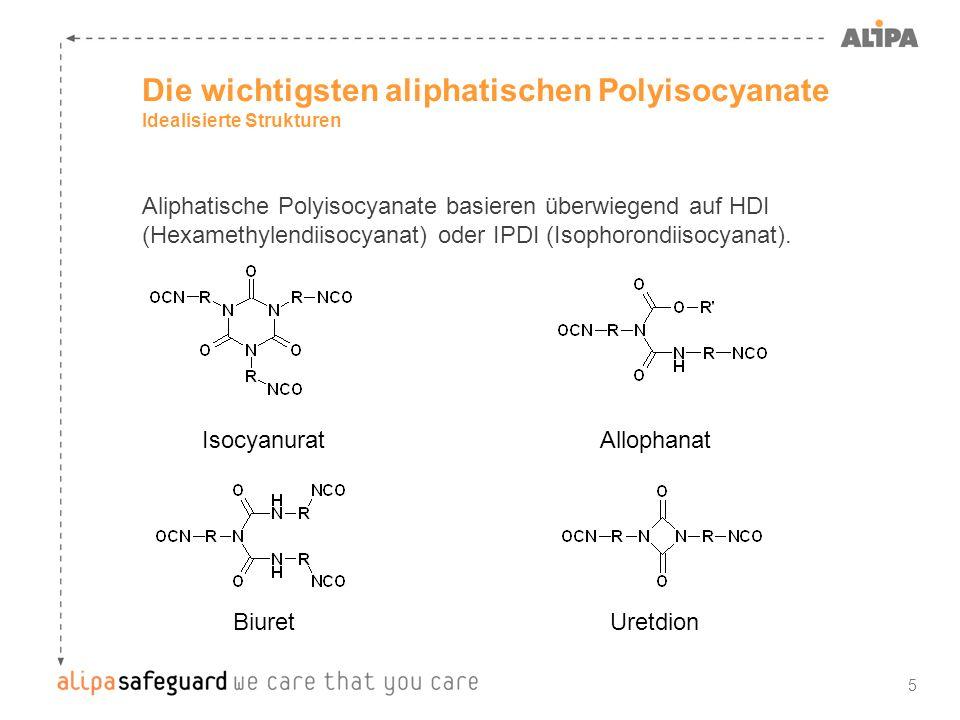 Die wichtigsten aliphatischen Polyisocyanate Idealisierte Strukturen