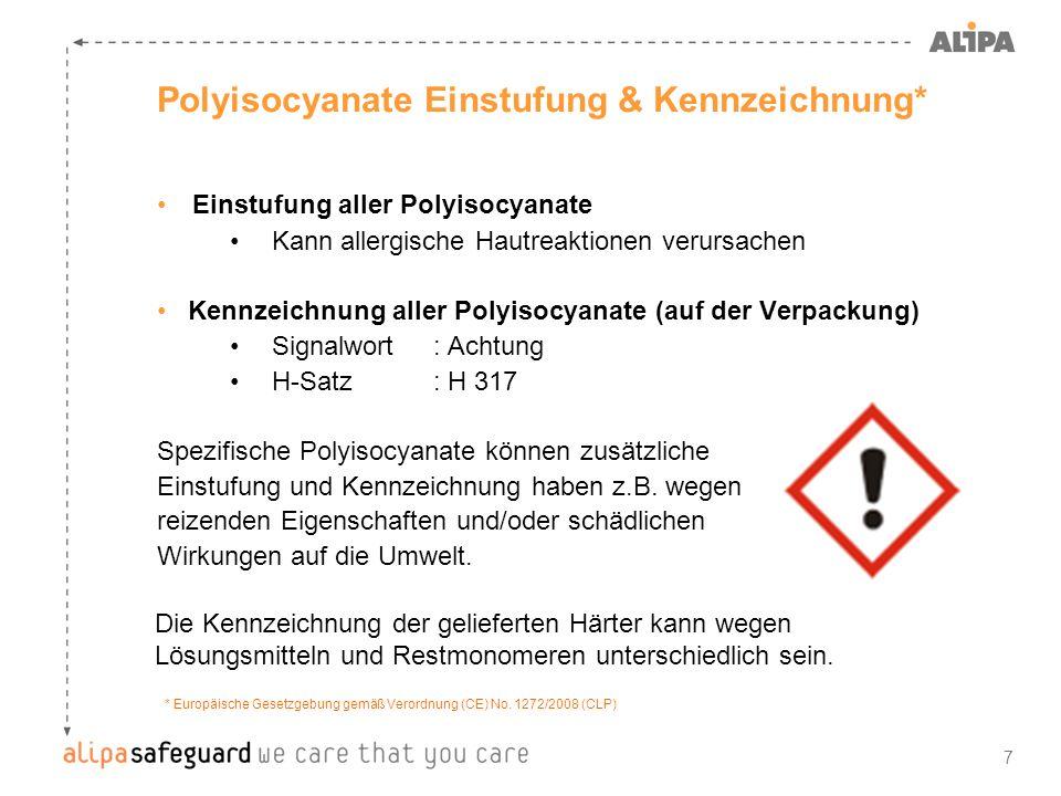Polyisocyanate Einstufung & Kennzeichnung*