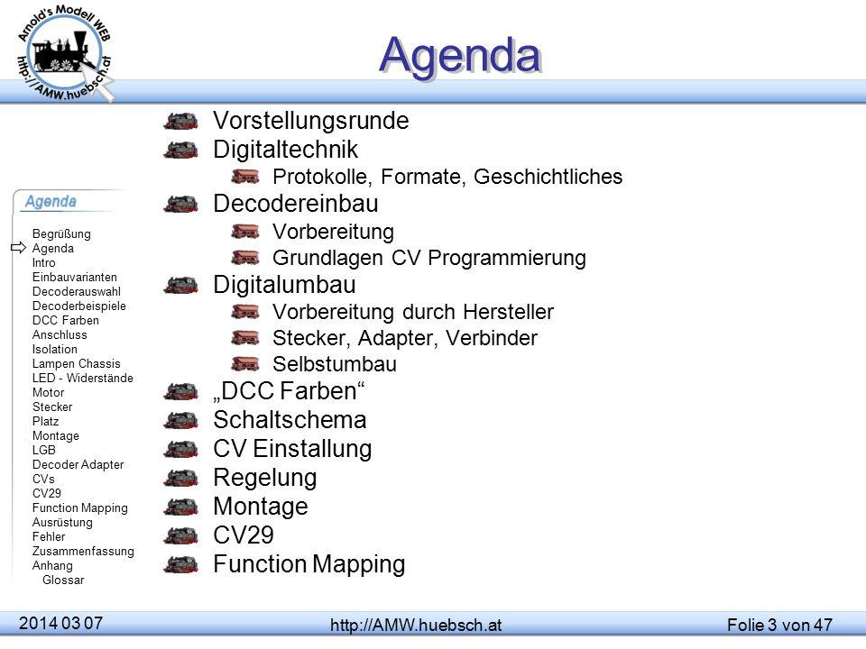 Agenda Vorstellungsrunde Digitaltechnik Decodereinbau Digitalumbau