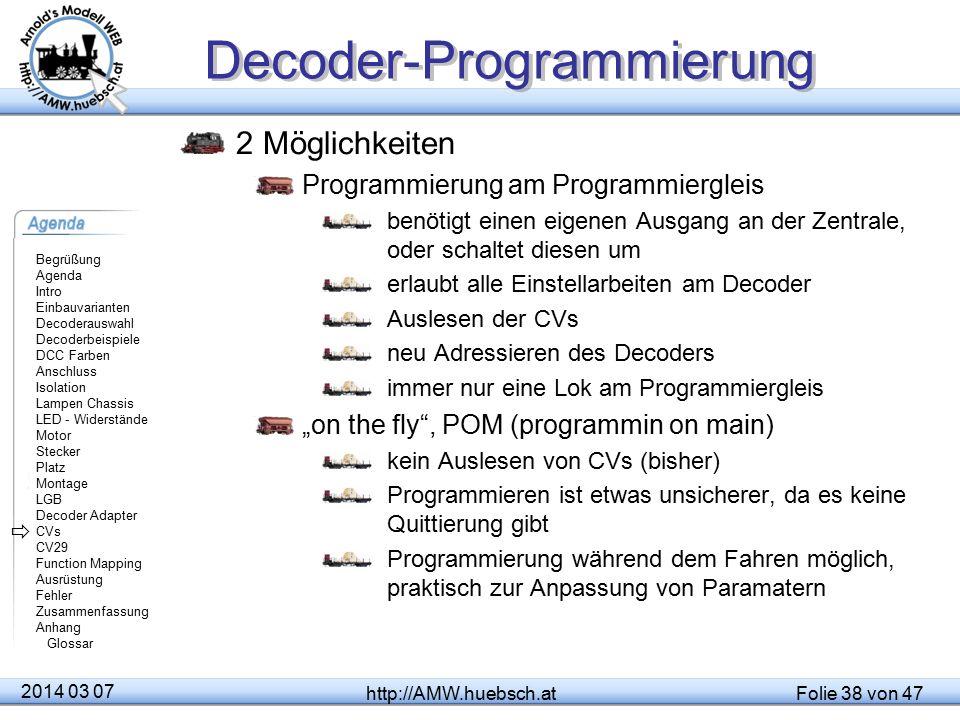 Decoder-Programmierung