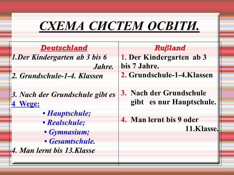 СХЕМА СИСТЕМ ОСВІТИ. Deutschland Der Kindergarten аb 3 bis 6 Jahre.