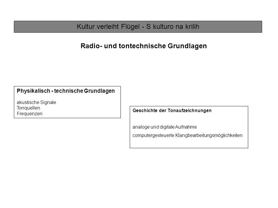 Radio- und tontechnische Grundlagen