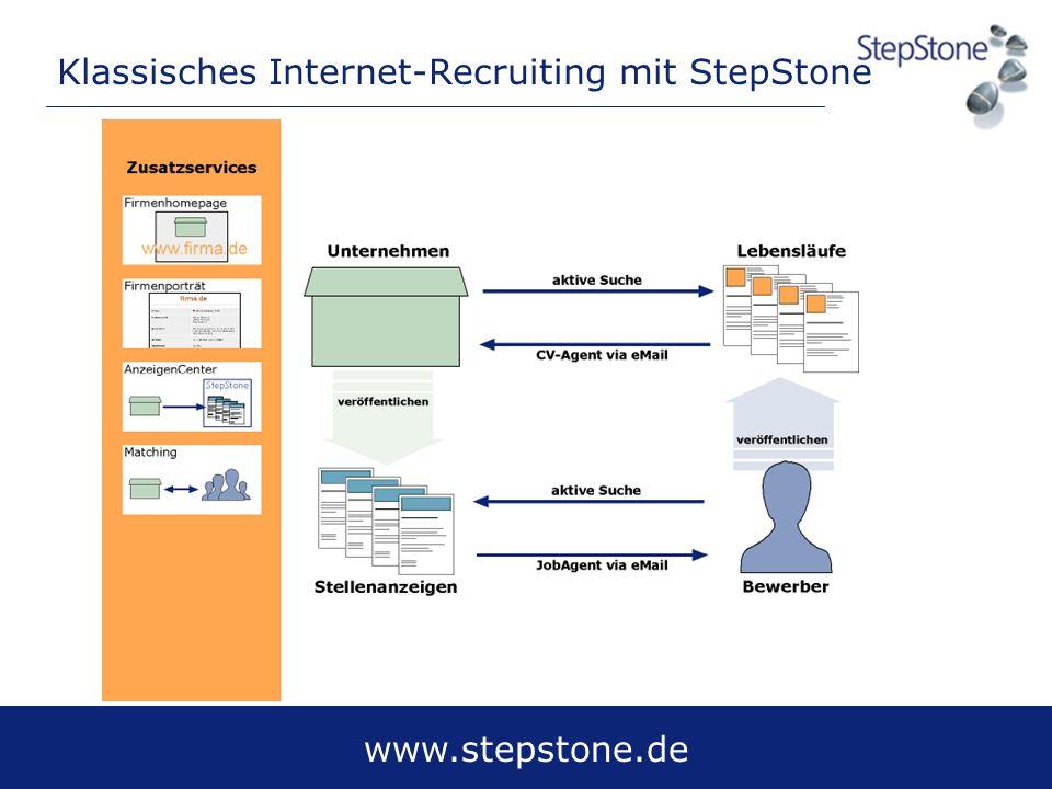 Klassisches Internet-Recruiting mit StepStone