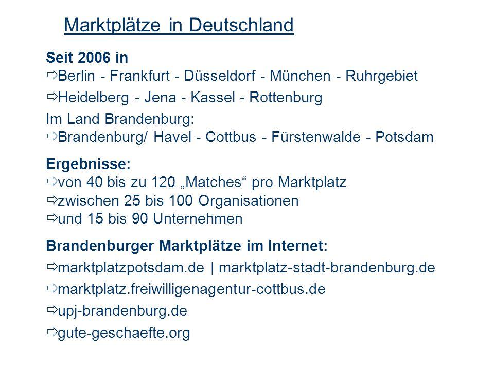 Marktplätze in Deutschland