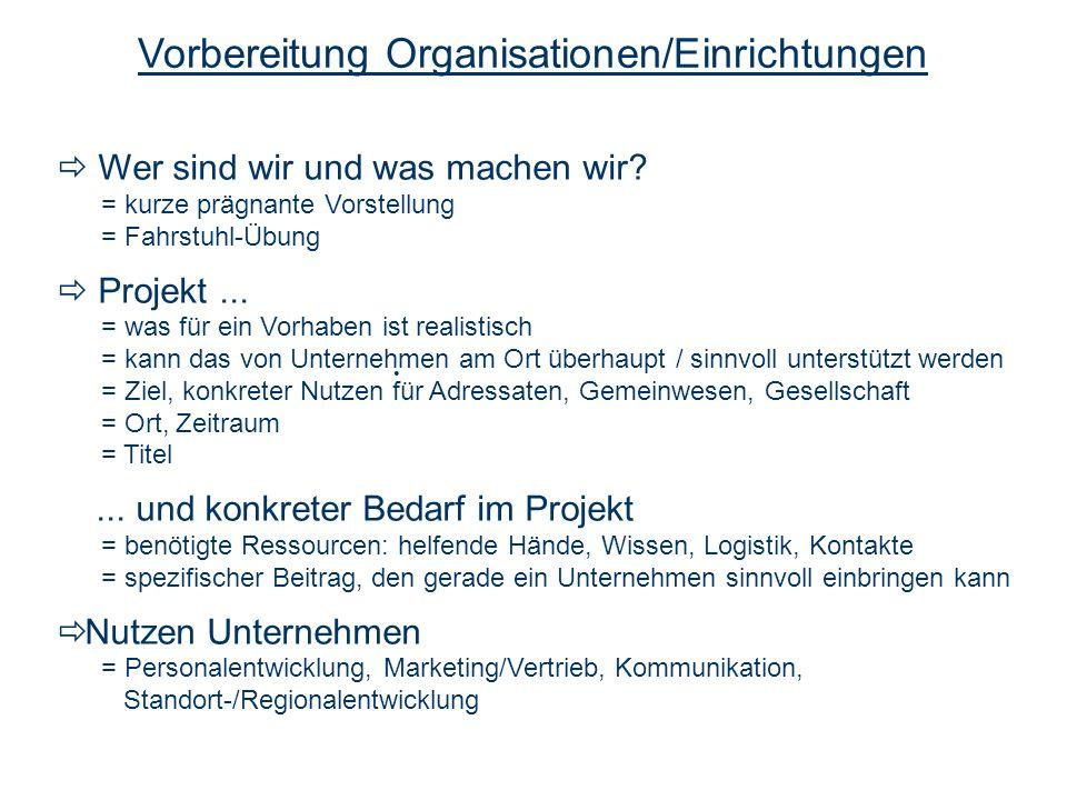 Vorbereitung Organisationen/Einrichtungen