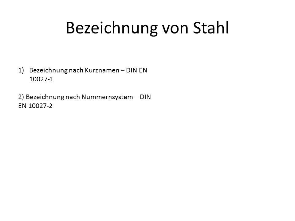 Bezeichnung von Stahl Bezeichnung nach Kurznamen – DIN EN 10027-1