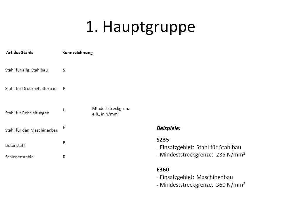 1. Hauptgruppe Beispiele: