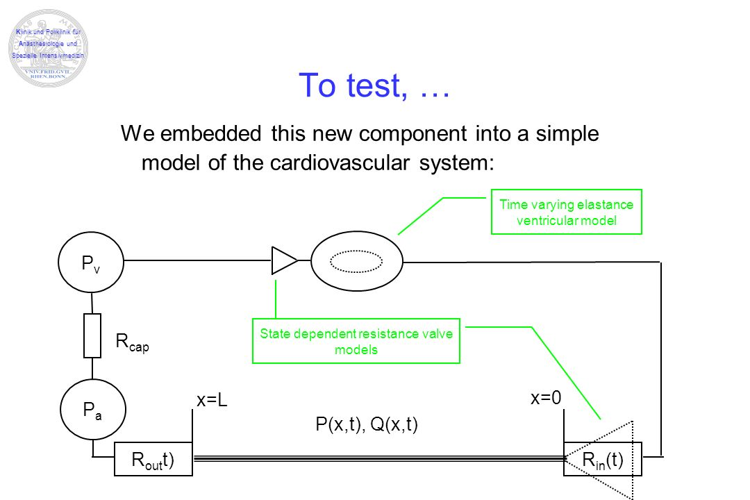 To test, …We embedded this new component into a simple model of the cardiovascular system: Time varying elastance ventricular model.