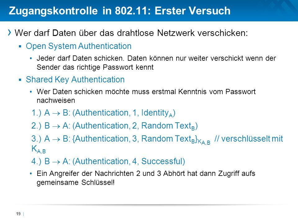 Zugangskontrolle in 802.11: Erster Versuch