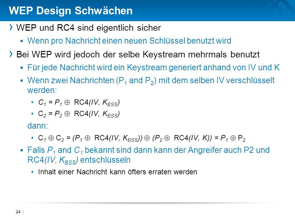 WEP Design Schwächen WEP und RC4 sind eigentlich sicher