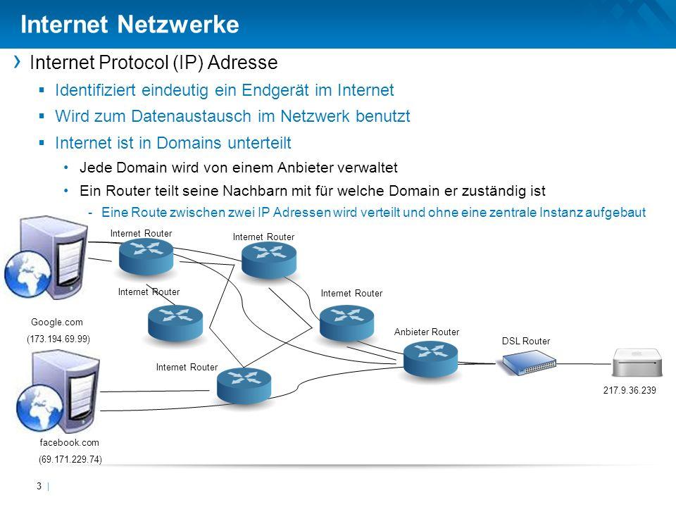 Internet Netzwerke Internet Protocol (IP) Adresse
