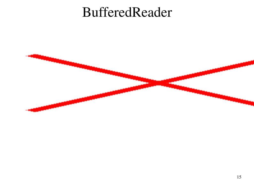 BufferedReader