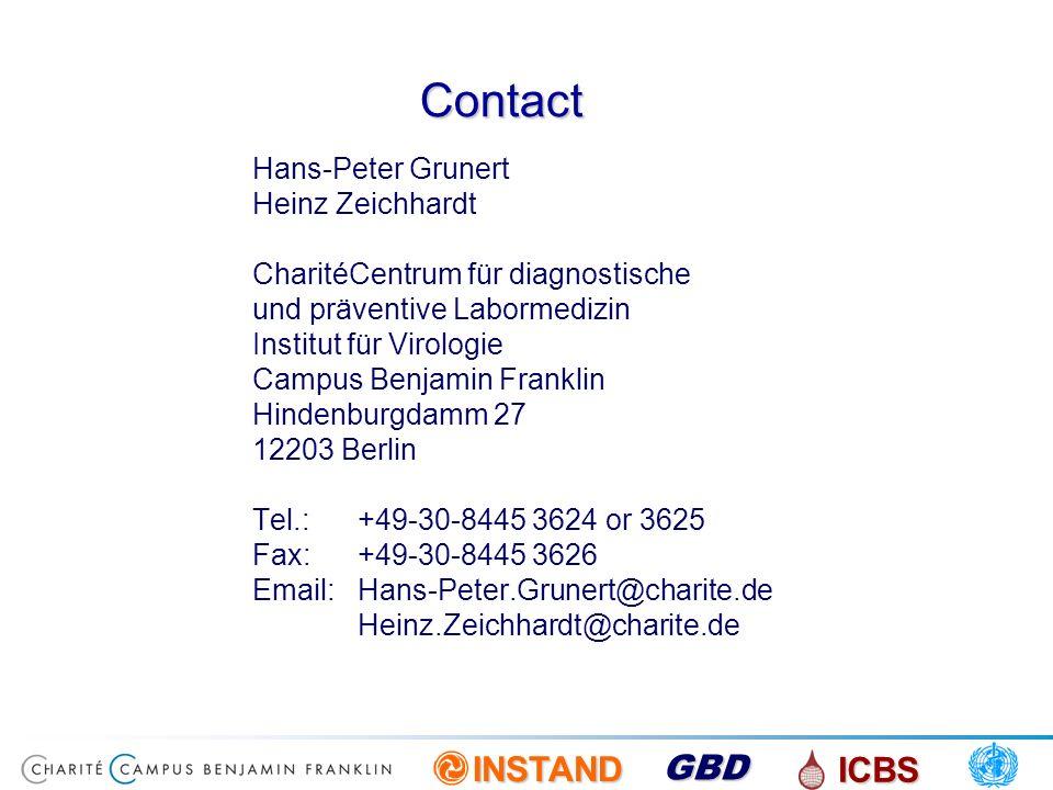Contact Hans-Peter Grunert Heinz Zeichhardt