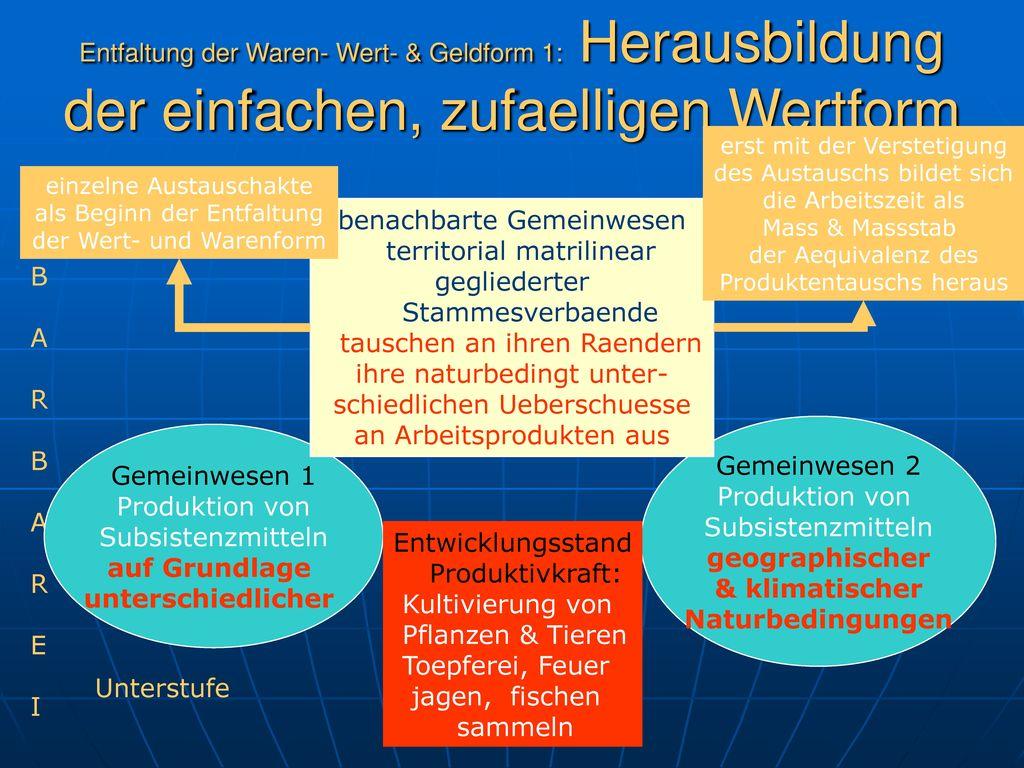 geographischer & klimatischer Naturbedingungen auf Grundlage