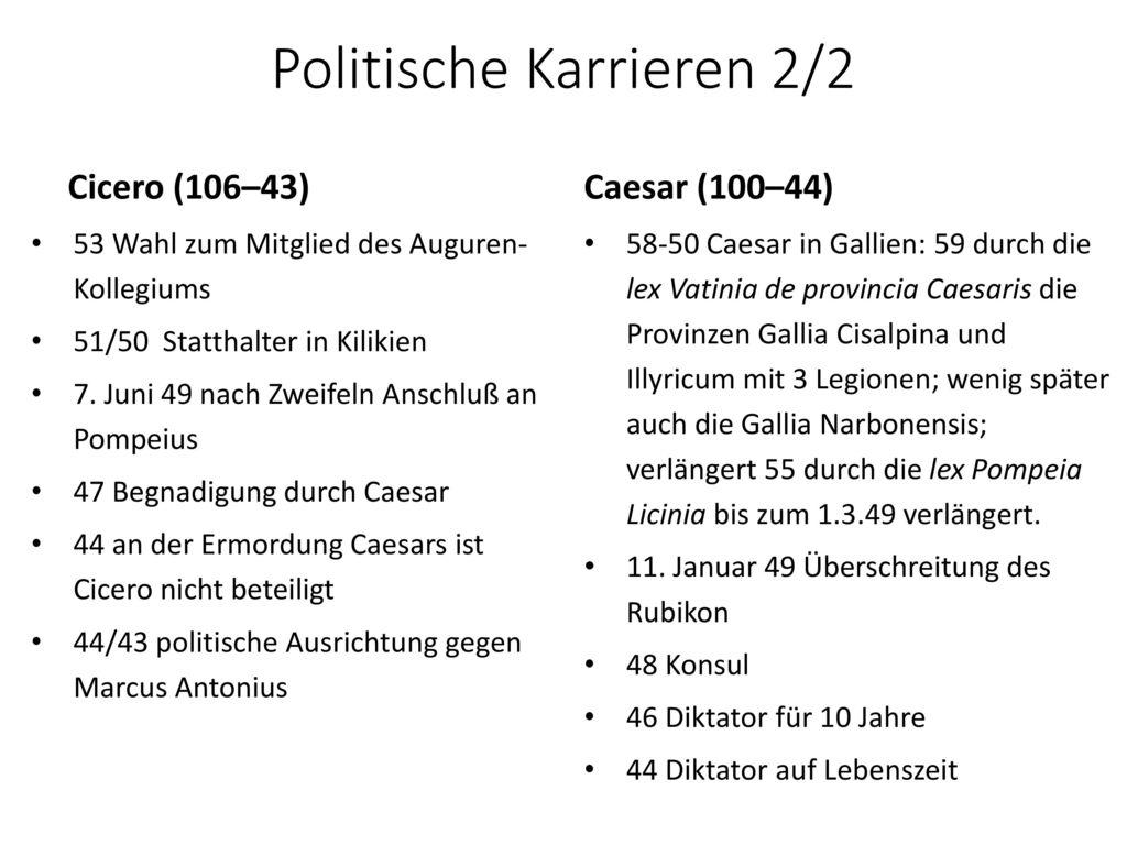 Politische Karrieren 2/2
