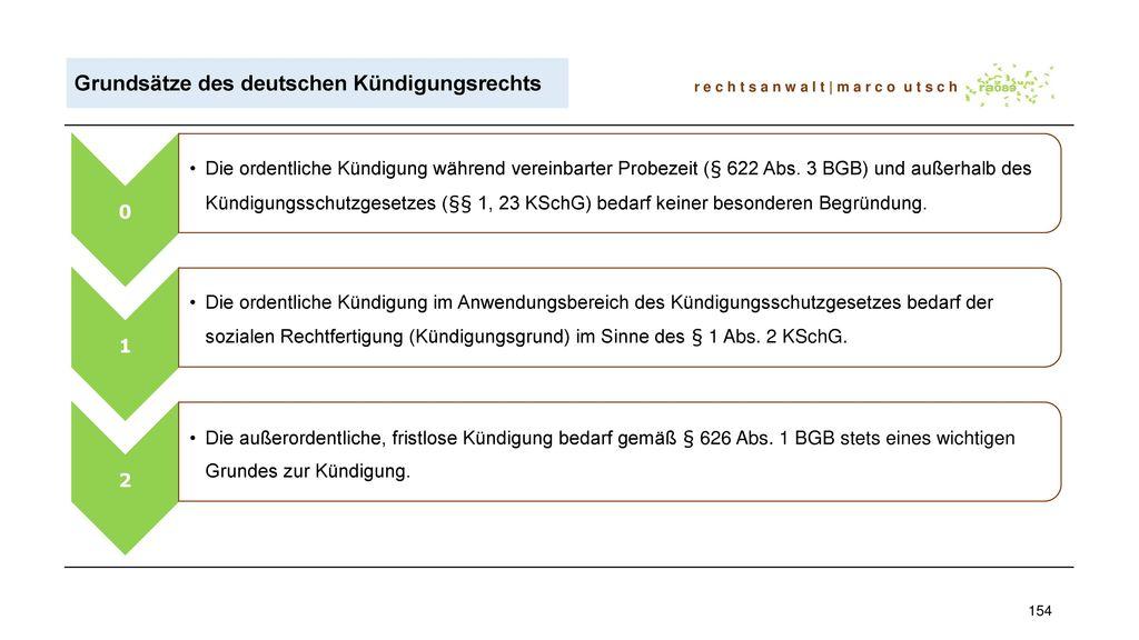 Grundsätze des deutschen Kündigungsrechts
