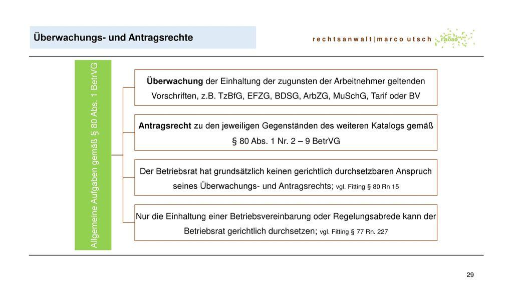 Allgemeine Aufgaben gemäß § 80 Abs. 1 BetrVG