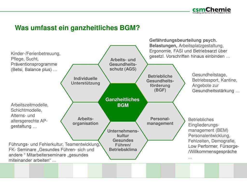 Was umfasst ein ganzheitliches BGM