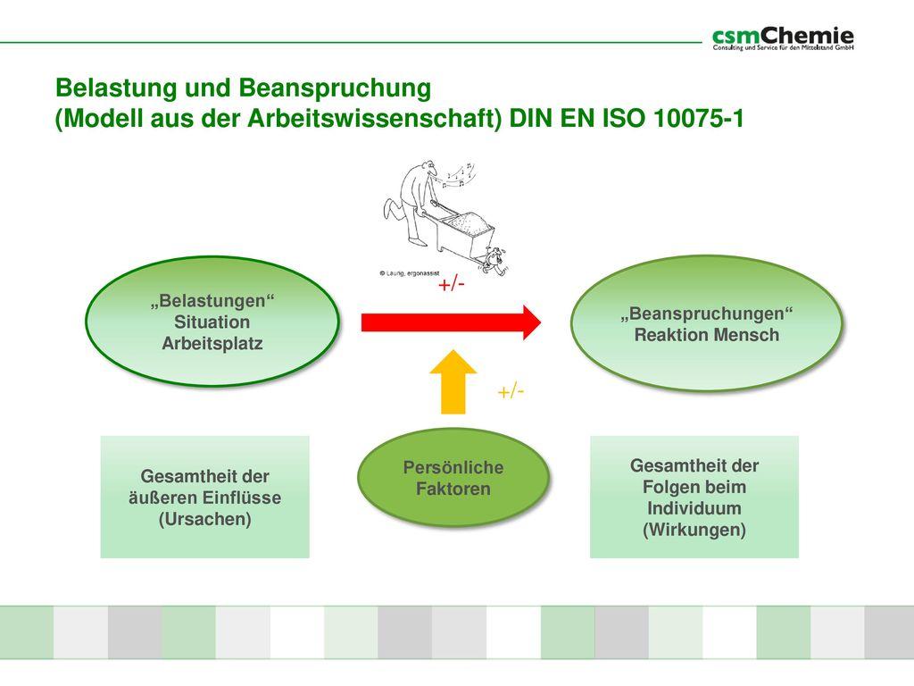 Belastung und Beanspruchung (Modell aus der Arbeitswissenschaft) DIN EN ISO 10075-1