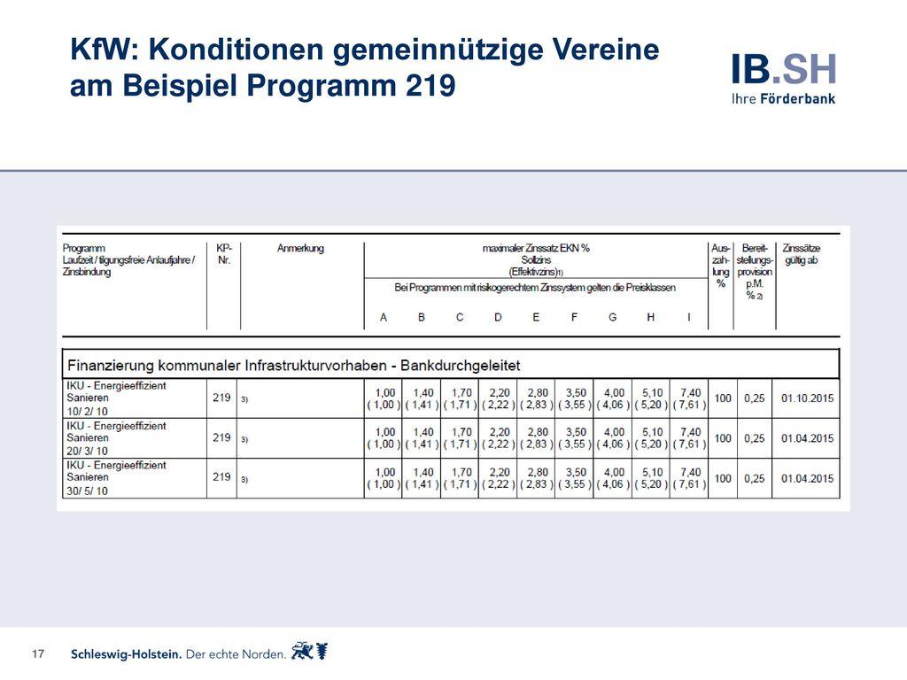 KfW: Konditionen gemeinnützige Vereine am Beispiel Programm 219