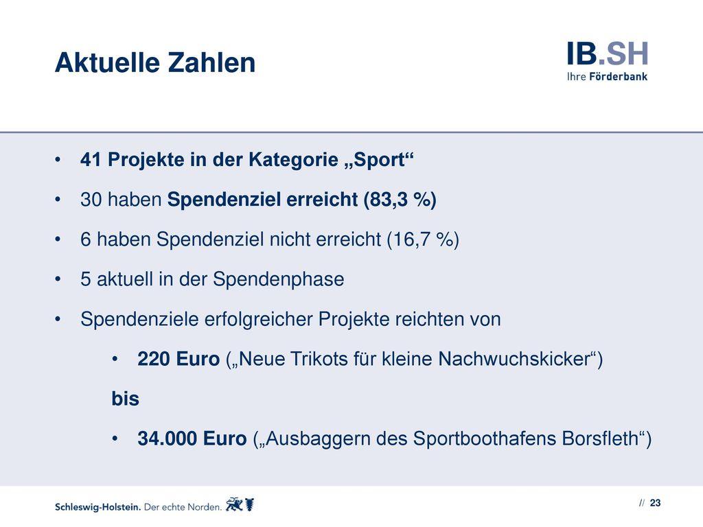 "Aktuelle Zahlen 41 Projekte in der Kategorie ""Sport"