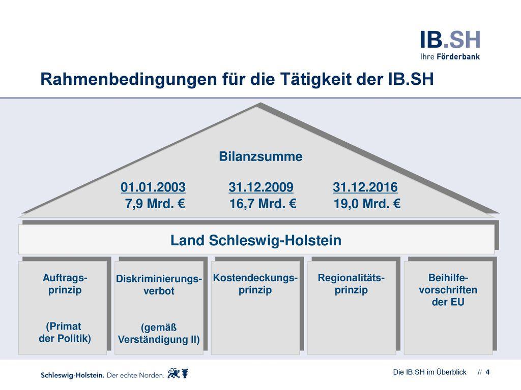 Rahmenbedingungen für die Tätigkeit der IB.SH