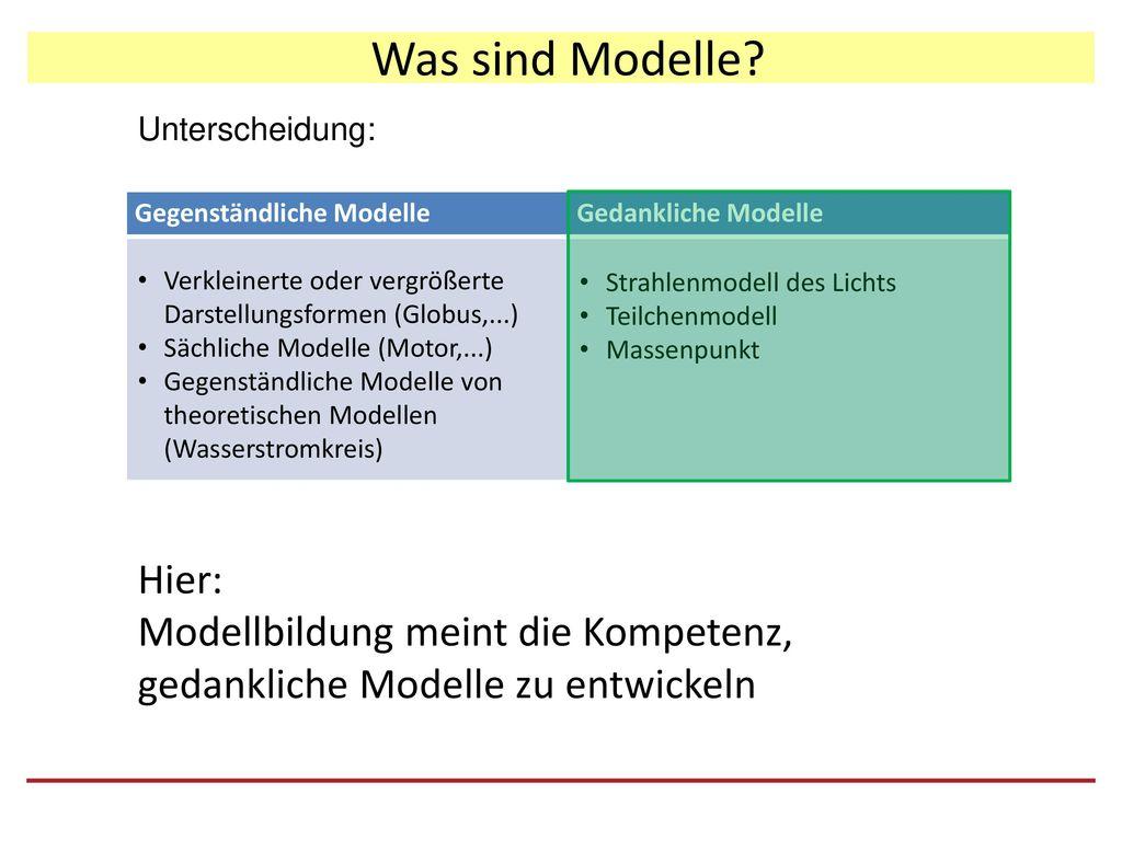 Was sind Modelle Unterscheidung: Gegenständliche Modelle. Gedankliche Modelle. Verkleinerte oder vergrößerte Darstellungsformen (Globus,...)