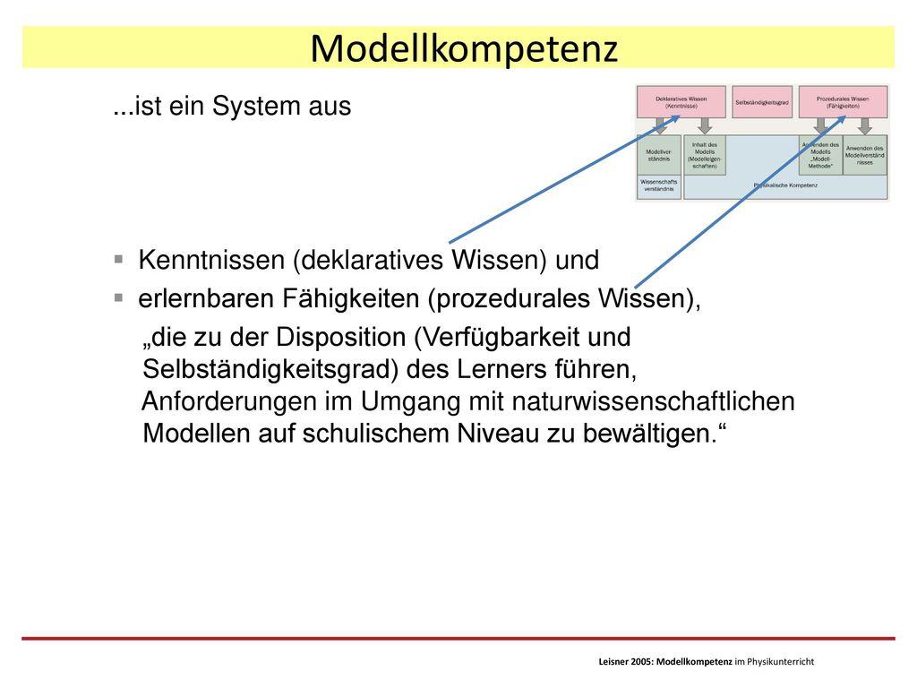 Modellkompetenz ...ist ein System aus