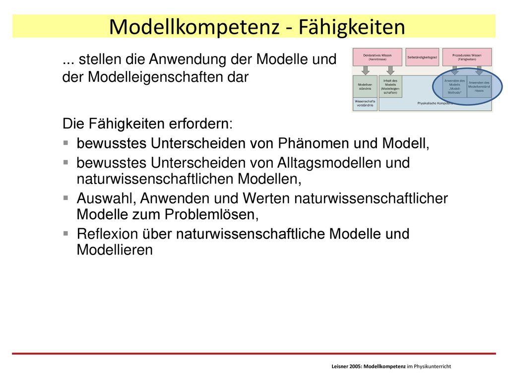 Modellkompetenz - Fähigkeiten