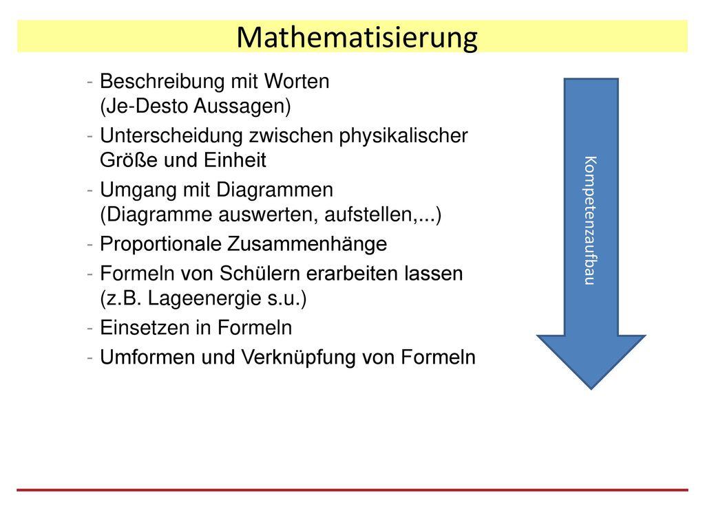Mathematisierung Beschreibung mit Worten (Je-Desto Aussagen)