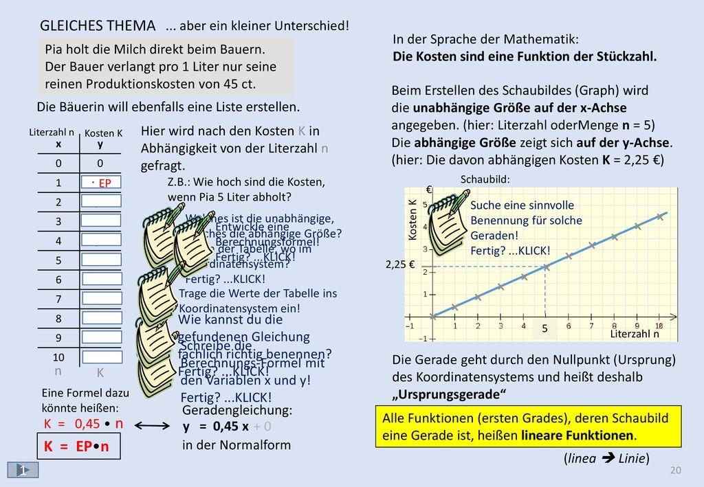Groß Variable Arbeitsblätter Bilder - Mathematik & Geometrie ...