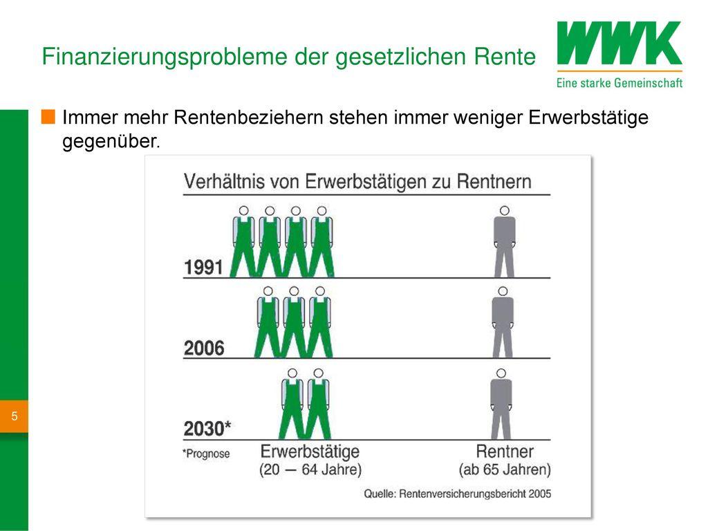 Entwertung der gesetzlichen Rente