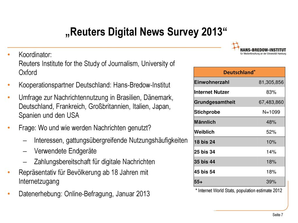 """Reuters Digital News Survey 2013"