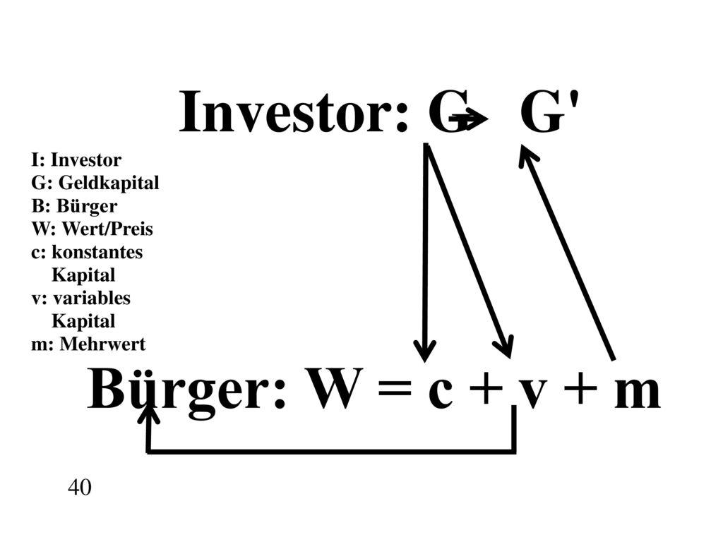 Die unsichtbare Hand des Marktes