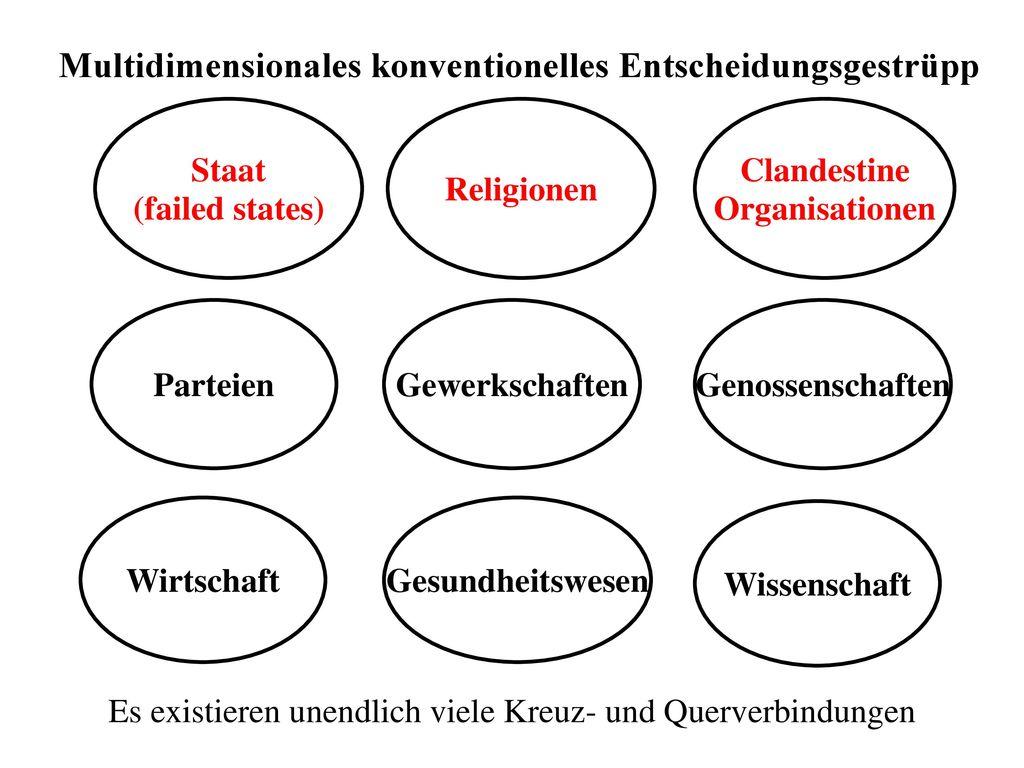 Helmut Creutz: Das Geldsyndrom
